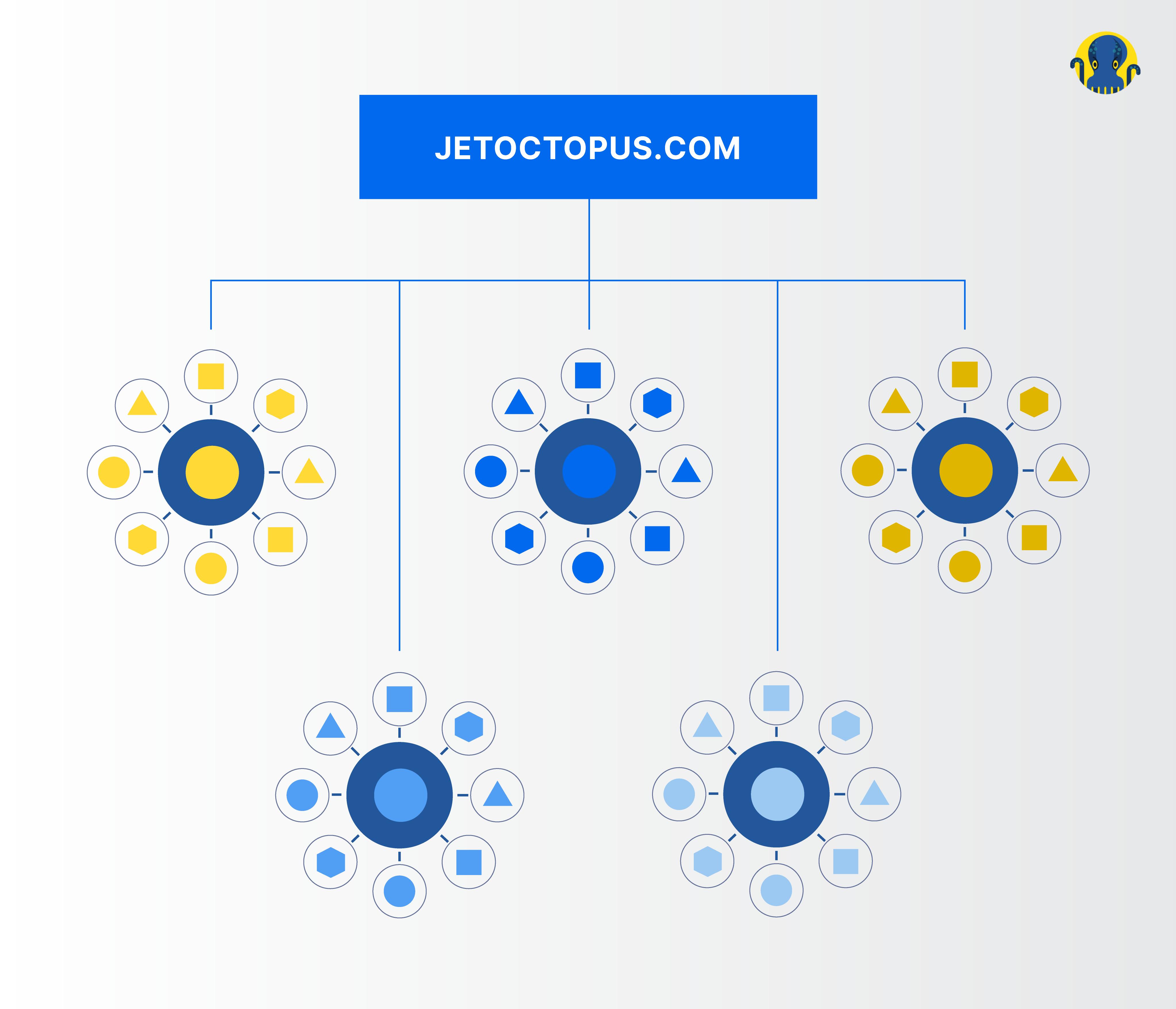 Jetoctopus Cluster