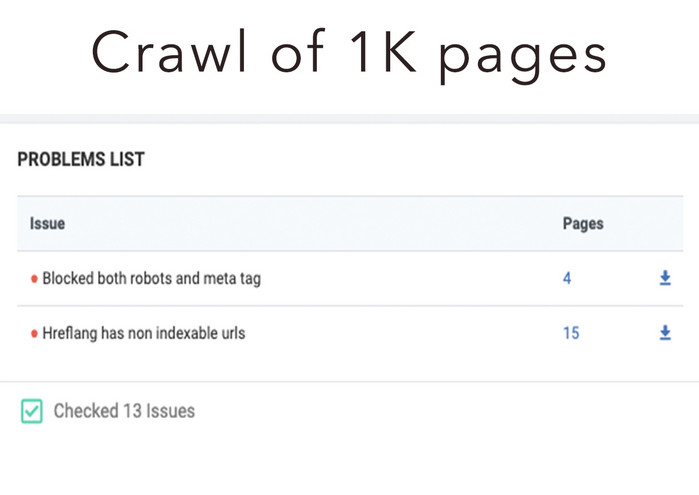 Crawl of 1k pages