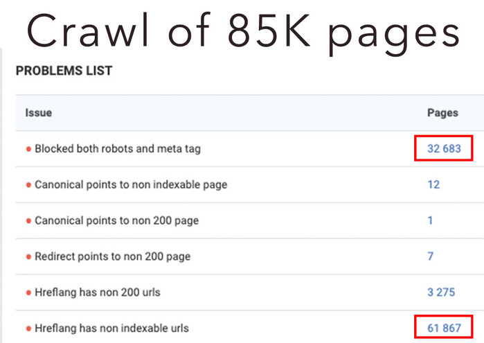 Crawl of 85k pages
