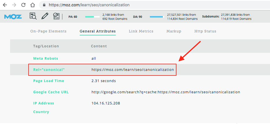 Moz Wrong Canonical Tag