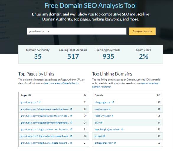 Free Domain Analysis